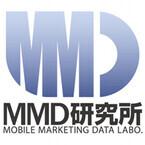 スマホ利用動向、動画とゲームが伸び見せる - MMD研究所