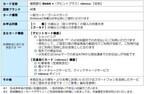 福岡銀行、交通系IC『nimoca』搭載の「デビットカード」2016年秋発行