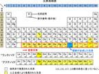 周期表に日本発の元素が追加-113番元素の命名権を日本の研究グループが獲得