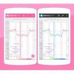 女性の生理リズムをパートナーと共有できるアプリに同期機能搭載