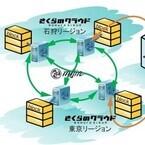 さくらなど3社、ブロックチェーンの実証実験プラットフォームを無償提供