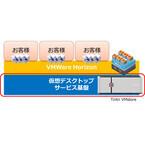 NTTネオメイト、仮想デスクトップの共通基盤にTintri VMstoreを採用