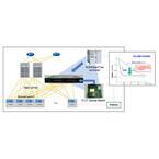 富士ソフト、PLZT光スイッチ搭載の超高速光レイヤ1スイッチの開発に着手