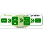 テックファーム、地方自治体などを対象にIoTのサービスパッケージを開発