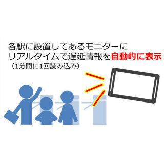 impactTV、ホームページ更新をモニターにリアルタイム表示する連動サービス