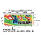 地震発生域には塩水が存在 - NIMSと東北大が地下深部での電気伝導度を解明