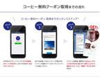 ギフティ、LINE ビジネスコネクト配信ツールと連携した「eギフト配布機能」