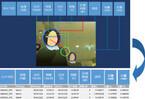 クレスト、店頭ディスプレイの効果を数値化するカメラ「Esasy」