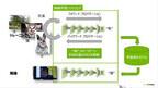 NVIDIAが解説する「いまさら聞けない!? ディープラーニング入門」 - 概要からSDKの紹介まで
