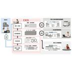 富士通、電力小売事業者向け顧客管理・料金計算ソリューションを販売