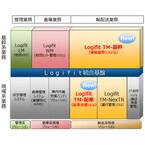 富士通、物流業務ソリューション「Logifit」に基幹業務と配車支援追加