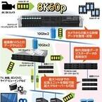 ドスパラ、4K/8K映像編集向けワークステーションなど5モデル