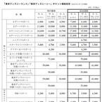 東京ディズニーランド&シー値上げの理由とは?