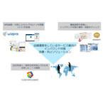 ミクシィ、覆面調査ベースのインバウンド店舗型改善提案サービス