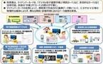 総務省、マイナンバーカードによる認証サービス提供民間3社を大臣認定