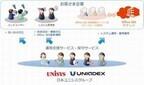 日本ユニシス、Office 365の運用支援と保守サービスを提供
