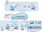 NECネクサ、クラウド型Wi-Fiソリューション「Clovernet クラウドWi-Fi」