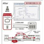 富士通、ネットワーク運用・保守ソフト「Virtuora SP」 - 切替を自動化