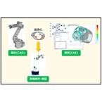 豆蔵、産業用ロボットアームの開発期間短縮に向け農工大と共同研究を開始