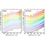 理研と東工大、ディラック電子の磁気モーメントを精密測定する手法を開発