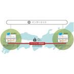 IDCF、東西リージョン間のクラウド接続機能を無料で提供開始
