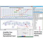 キーサイト、RFシミュレーション/回路生成ソフト「Genesys 2015」を発表