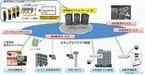 三菱電機とNTT Com、監視カメラとAIを組み合わせた映像解析サービス