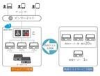 IDCフロンティア、ゲームアプリ開発向け「負荷テストサービス」を無償提供