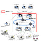 東芝、東電向け次世代監視制御システムを受注