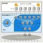 NTTドコモ、仮想化技術を適用したモバイルコアネットワークのシステム構築
