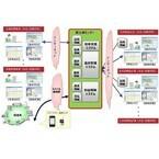 富士通とエースコック、日系企業向けにベトナムでの物流システムを運営