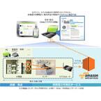 TIS、IoT技術活用の「消費電力可視化サービス」開始 - コスト削減など実現