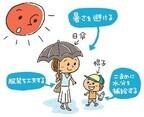 「熱中症予防の7か条」早めの暑さ対策で、夏を元気に! --内閣府政府広報室