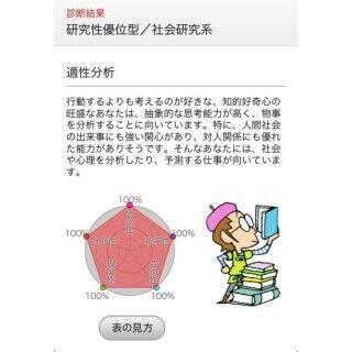 スマートフォン向け適職・適学診断アプリをリリース