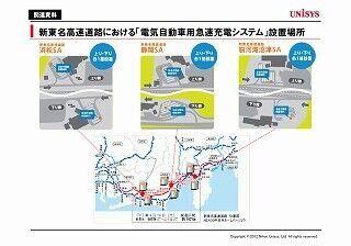 日本ユニシス、新東名高速道路の急速充電システムにスマートオアシス提供
