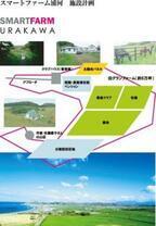 北海道浦河町のメガソーラー建設、正式合意へ - 日本再生トラスト