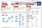 沖縄限定の住宅情報サイトがオープン - リマープロ