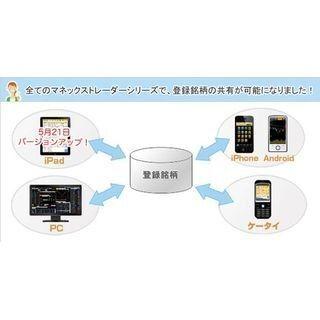 マネックス証券、「マネックストレーダー for iPad」をバージョンアップ