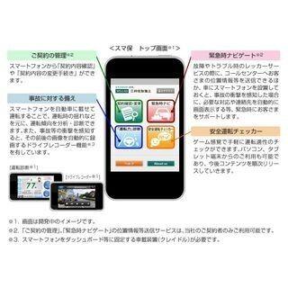 スマホ専用新アプリ「スマ保」。8月スタート - 三井住友海上
