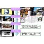 JAF月刊誌「JAFMate」、スマホ用ARアプリで長崎県観光誘致を実施