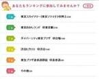 子育てママが行きたい東京新スポットは「スカイツリー」「おかしランド」