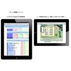 富士火災海上保険、「iPad」を利用した火災保険契約システムを導入
