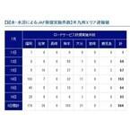 九州北部大雨・集中豪雨で救護依頼が急増、浸水トラブルを防ぐポイントは?