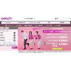住信SBIネット銀行、「Peach」での航空券購入で1万円が当たるキャンペーン