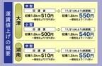 滋賀MK、11月21日よりタクシーの運賃値上げ実施を発表