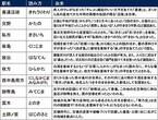 「喜連瓜破駅」って何て読む? 大阪に難読駅名が多い理由