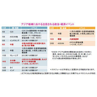 重要な政治・経済イベントを控えるアジア
