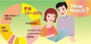 みずほ銀行、東京都港区台場のホテルで夫婦やカップル対象にマネーセミナー