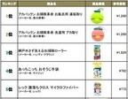 Amazon.co.jp、今から使えるお掃除グッズをそろえた「お掃除ストア」