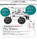 著名人の葬儀費用って? 葬儀のプロが金子哲雄氏の葬儀費用を予測!